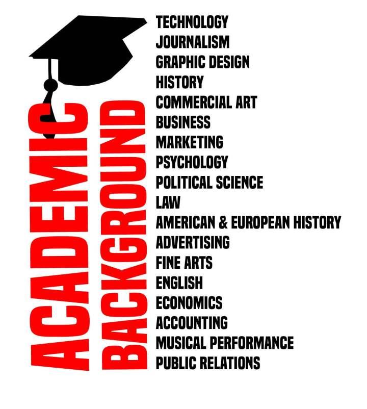 AcademicInfographic